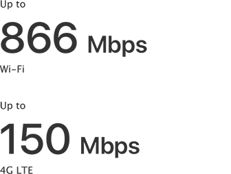 Wi-Fi and 4G LTE